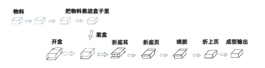 官网详情页模板_03.jpg