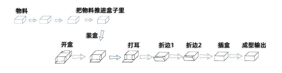 插舌机官网详情页模板_03.jpg