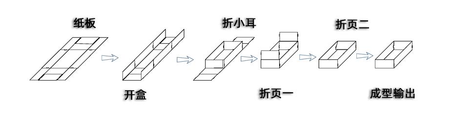 折盒机详情页模板_03.jpg